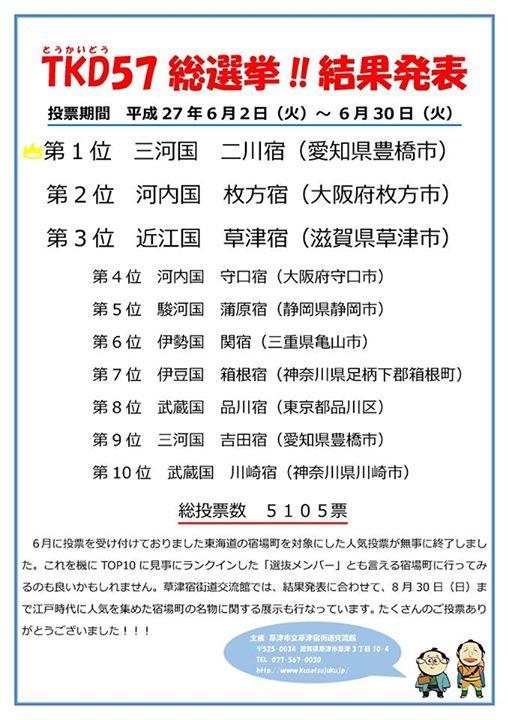 TKD57総選挙